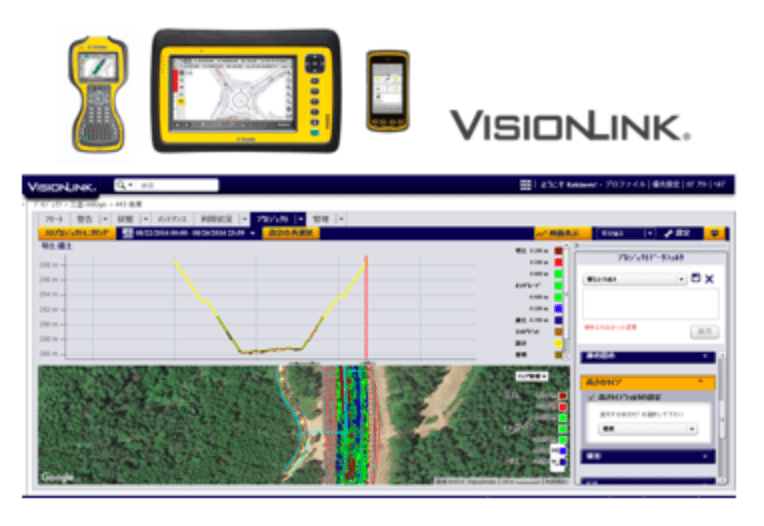 Nikon · Trimble and Soracom