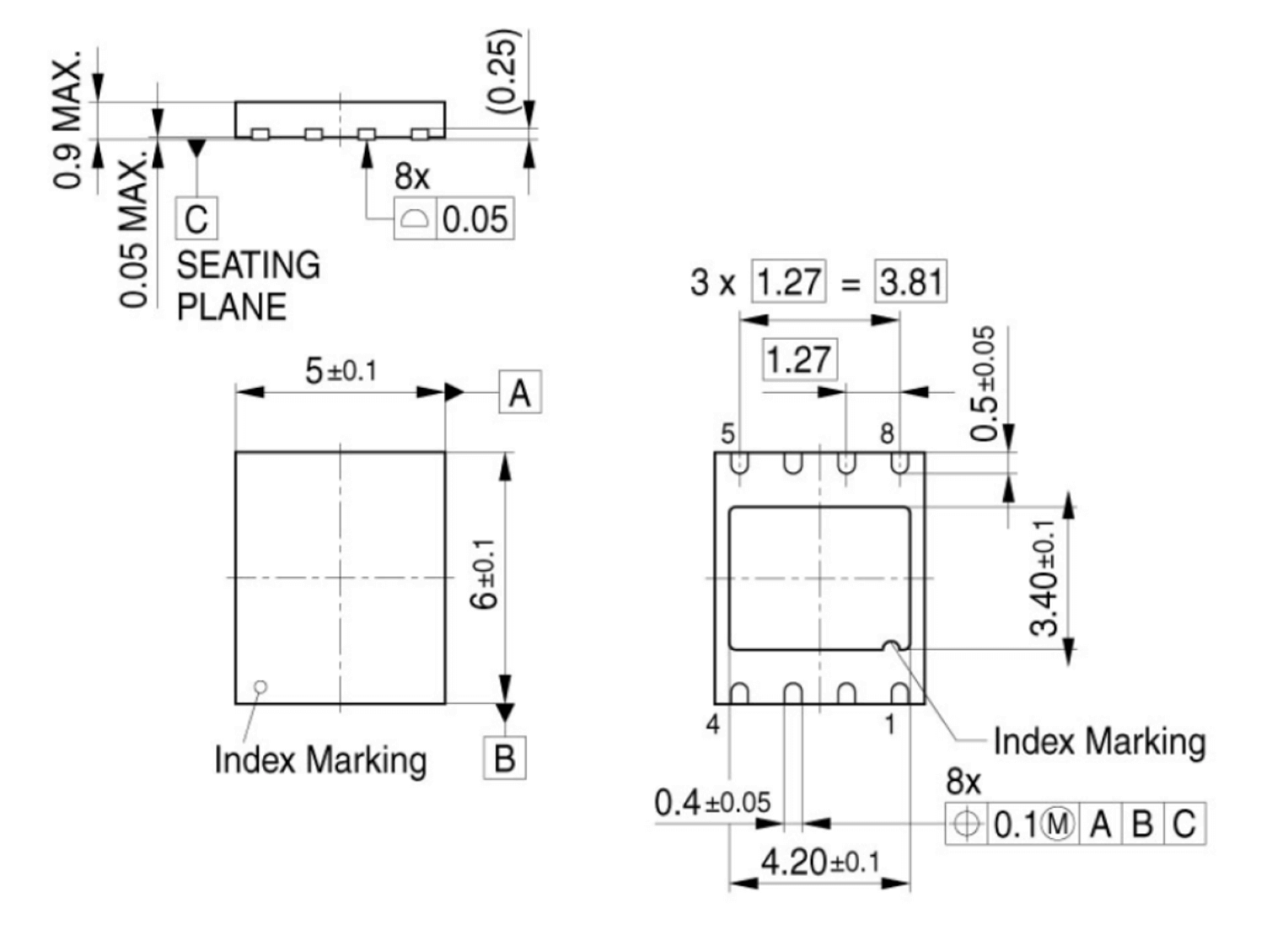 Physical Package