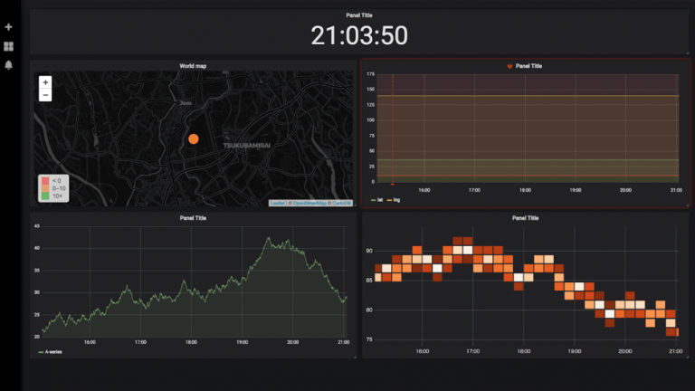 Hack your Business Analytics with an IoT Dashboard