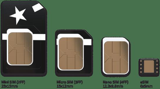 Soracom Mini SIM (2FF) 25x15mm, Micro SIM (3FF) 15x12mm, Nano SIM (4FF) 12.3x8.8mm, eSIM 6x5mm