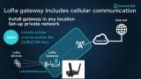 LoRa gateway includes cellular communication